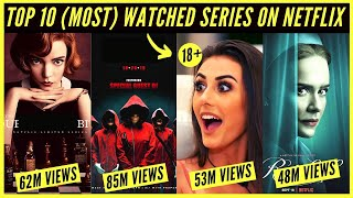 Top 10 Most Watched Series On Netflix 2020 | Best Netflix Series (IMDB) | Netflix Decoded