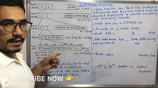 Wireless Technology | Tutorial #23 | GSM Frame Structure