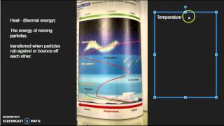 Why the Thermosphere has high temperature but low thermal energy