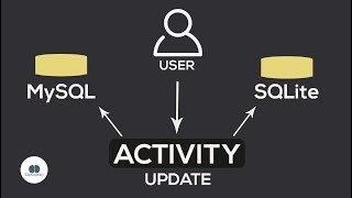 Update Statistic MySQL and SQLite Android Tutorials
