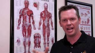 Airrosti Treatment: Tendonitis (Part 1)