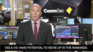 CommSec State of the States Oct 2015