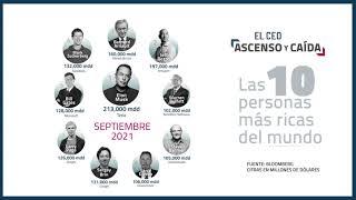 #Septiembre #millonarios #top #Musk #Bezos #Arnault #Gates #Zuckerberg #Page #Brin #Ballmer #Ranking