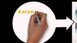 Video Kenakalan Remaja Nurhayati 3b