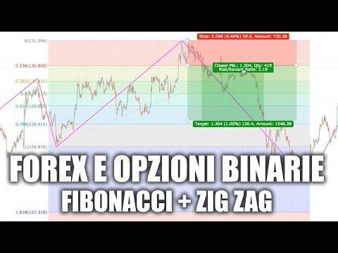 Opzioni binarie del metodo fibonacci