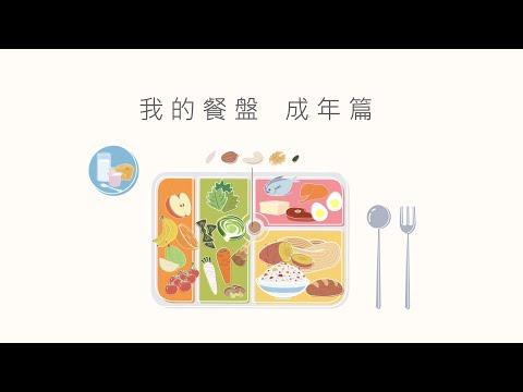 「我的餐盤」均衡飲食_成年篇