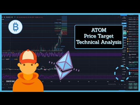 Bitcoin trader slim