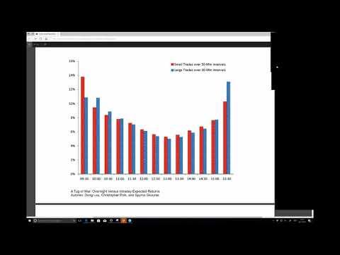 Handel mit kryptowährungsoptionen von uns