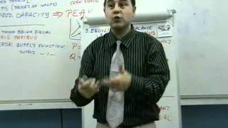 Mba - Managerial Economics 09