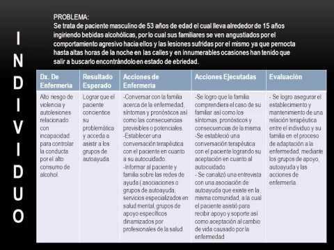 Tratamiento de centros médicos hipertensión