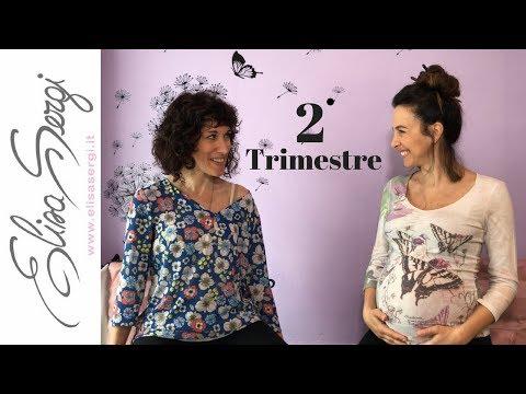 Impulso e osteocondrosi cervicale