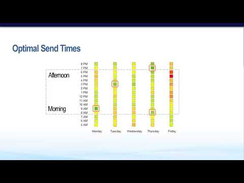 Unit 2: Planning & Executing Email CampaignsDuration: ~60-90 ...