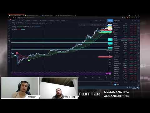 Bitcoin valuta piaci sapka