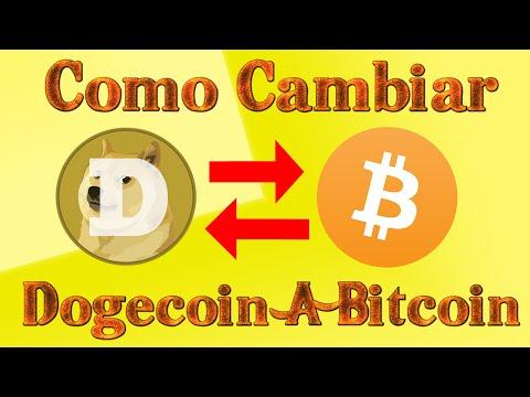 Crypto piaci manipuláció