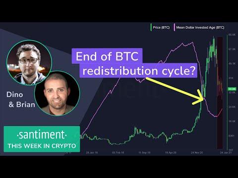 Bitcoin trading wall street