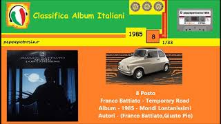 Franco Battiato - Temporary Road - 1985