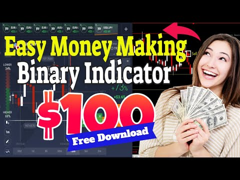 How to make money and what to do