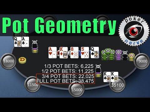 Poker Bet Sizing And Pot Geometry