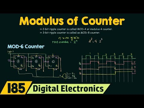 Modulus of the Counter & Counting up to Particular Value