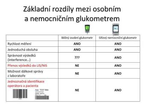 Diabetes endokrinologie