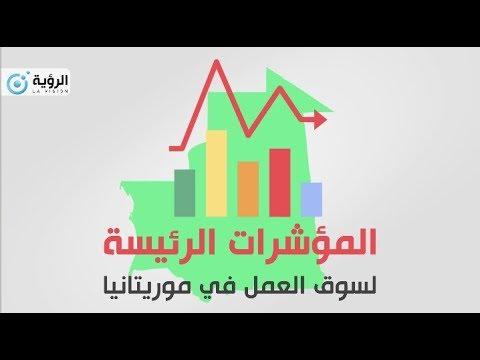في دقيقة.. تعرف على مؤشرات سوق العمل الموريتاني – فيديو