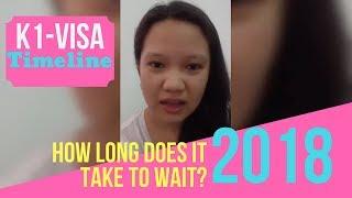 2019 K1 Fiance Visa Processing Timeline - Самые лучшие видео