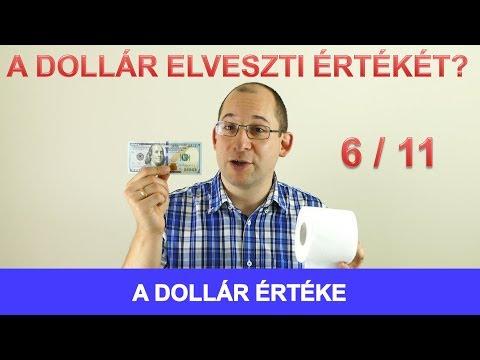 Az USA adóssága és a dollár értéke - Minikurzus 6/11 - Pénzügyi Fitnesz 086 letöltés