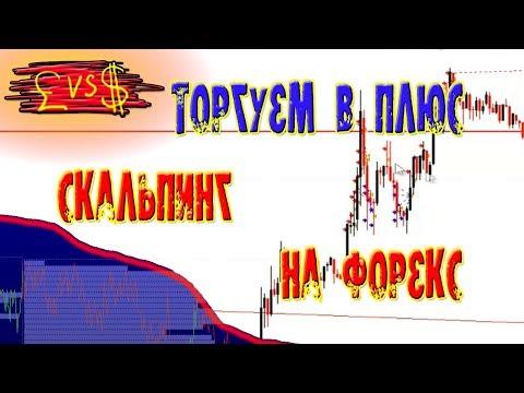 Форекс точка ru котировки