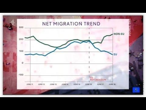 Brexit fallout: EU migration collapses but non EU migrant numbers rise