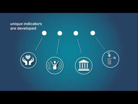 mp4 Impact Investment Adalah, download Impact Investment Adalah video klip Impact Investment Adalah
