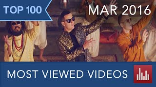 Top 100 Most Viewed YouTube Videos Mar 2016