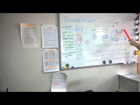 Доходчиво про ИНКОТЕРМС 2010//Условия поставки EXW/FCA/FAS/FOB/CFR/CIF/CPT/CIP/DAT/DAP/DDP