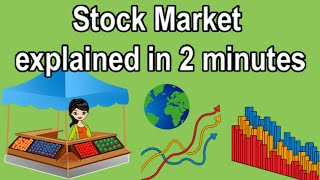 STOCK EXCHANGE EXPLAINED IN 2 MINUTES
