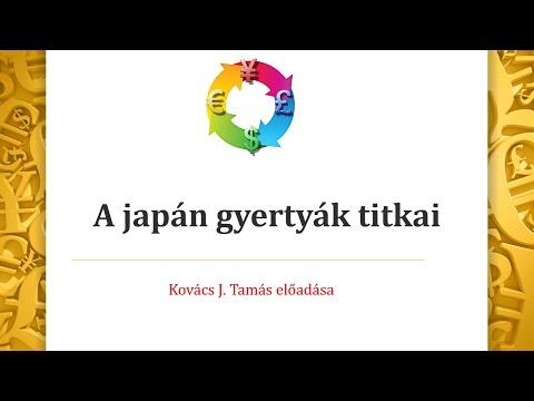 Bináris opciós stratégiák az olimpiai kereskedelemben