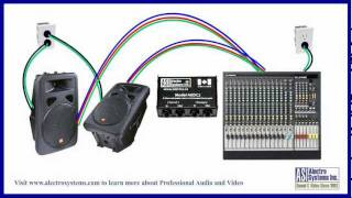 Troubleshoot and Eliminate AC Hum on Sound System