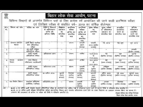 BPSC 64th LATEST NEWS OFFICIAL 64 latest news vacancy 2018