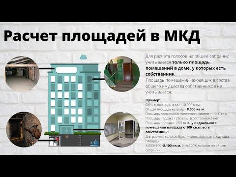 Теория и практика подготовки реестра собственников помещений в МКД