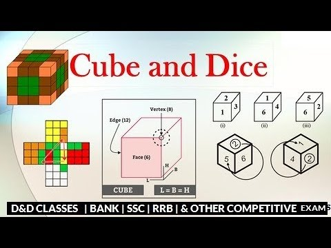 11 AM || REASONING || CUBE AND DICE  BY SIR NEERAJ