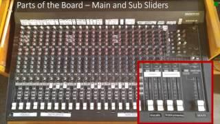 Sound Board Basics: Parts of the Board