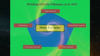 Thinking ethically - Different Ethical approaches