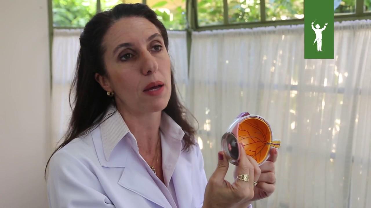 Entrevista Dra. Marcela Cypel. O que é Cirurgia Refrativa.