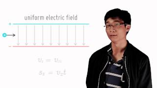 Charged Particle in a Uniform Electric Field