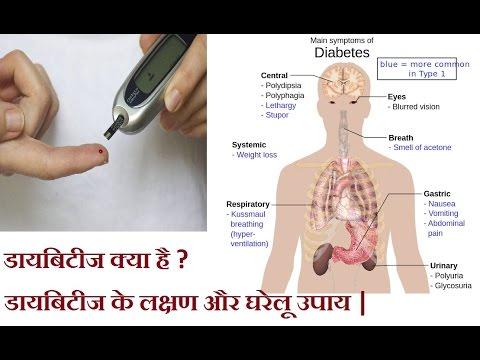Pompe de insulină privire de ansamblu