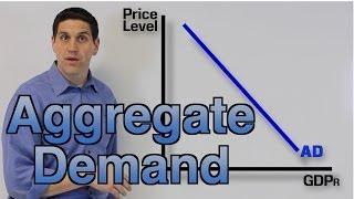 Aggregate Demand- Macro Topic 3.1 (Old Version)