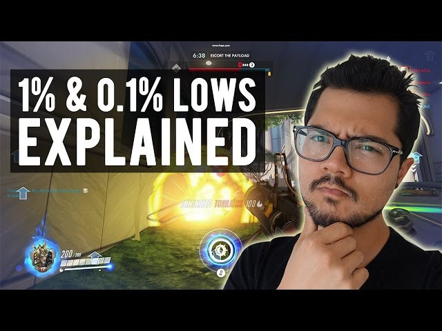 1% & 0.1% Lows Explained!