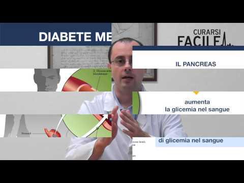 2 il diabete possono cachi
