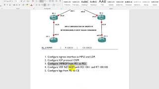 juniper mpls l3vpn configuration example - मुफ्त