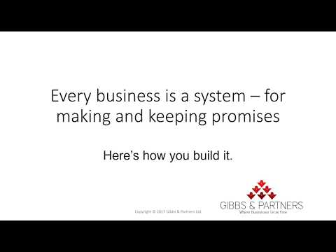 Every business is a system