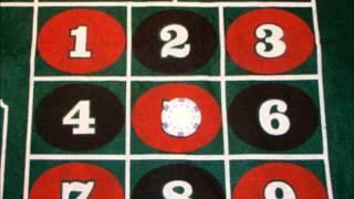 Roulette - Die Regeln einfach und anschaulich erklärt