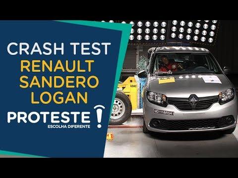 Crash Test Renault Sandero Logan - 2 Airbags | PROTESTE